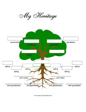 Family Tree with Birth- and Adoptive Family Template