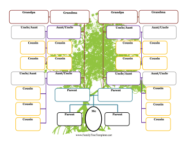 Family Tree Aunts and Uncles Template