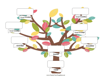 Single parent family tree template for Picture of family tree template
