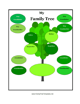stepfamily tree template the stepfamily tree has space for recording ...