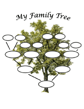 family tree template this printable family tree features a real tree ...