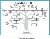 Family trees and living overseas raisingtcks for Fill in the blank family tree template