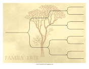 Vintage Ancestry Chart 4 Generations