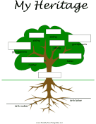 Non Traditional Family Tree Template http://www.familytreetemplates ...